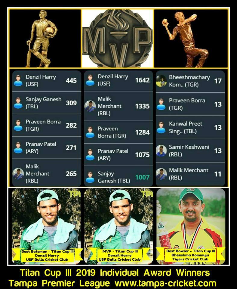 TItan Cup III Tampa Leather T20 Cricket - Individual Award Winners